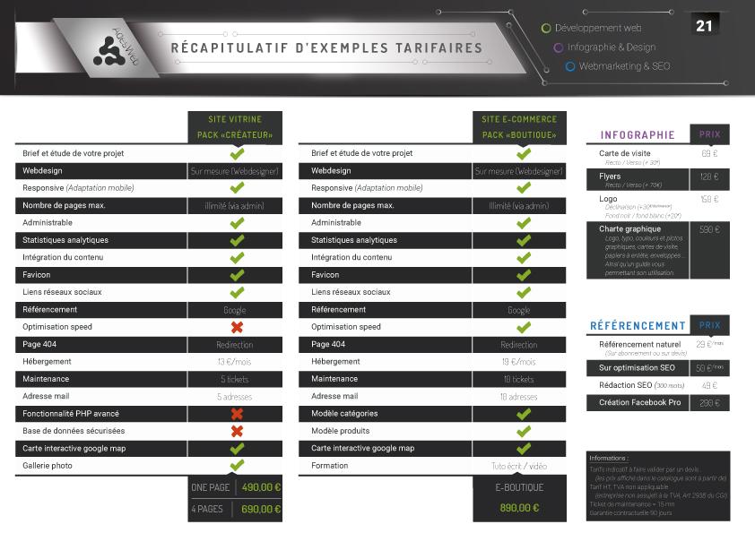 Récapitulatif tarifaire des prestations adesweb - graphisme, site web, site internet, site ecommerce, référencement et SEO