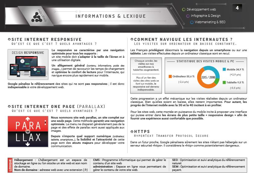 Informations sur les sites internet responsive et les site web one page en parralax